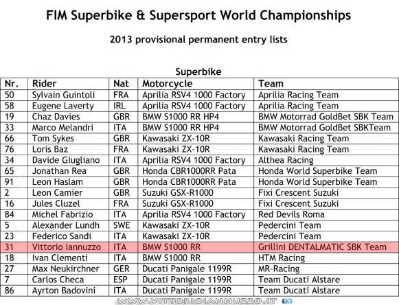 Vittorio_Iannuzzo_iscritti_Mondiale_Superbike_2013