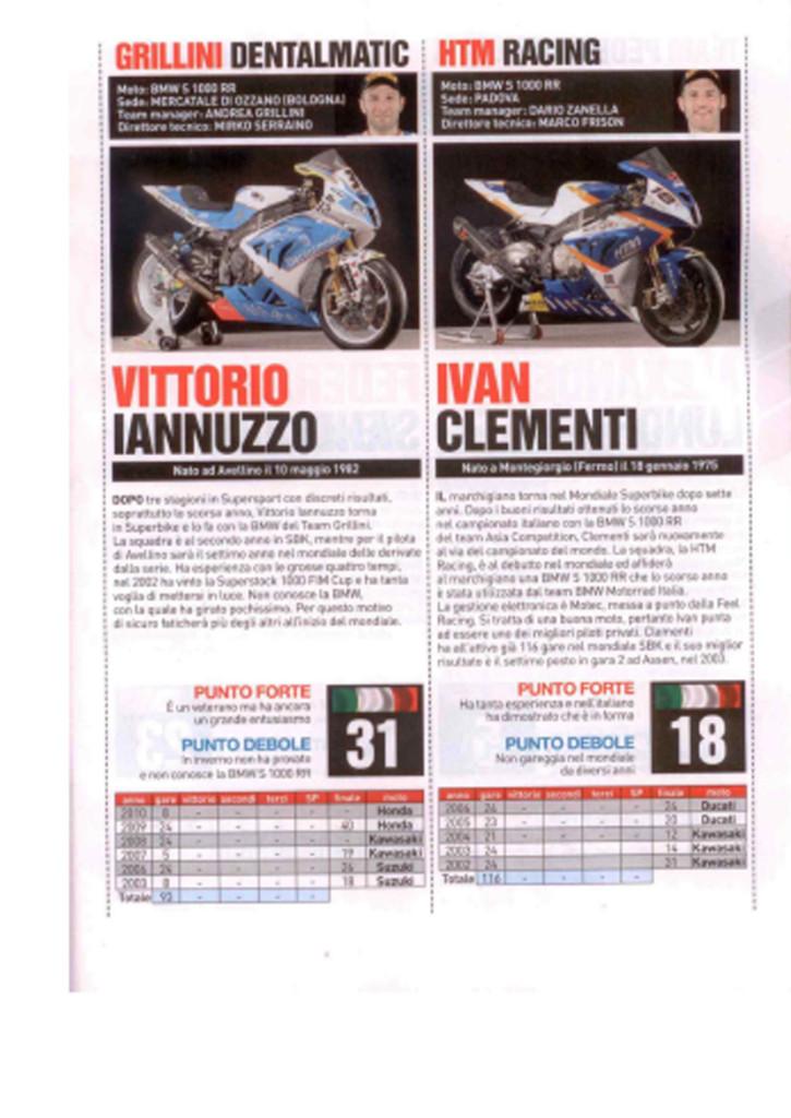 19.02.2013 - MotoSprint