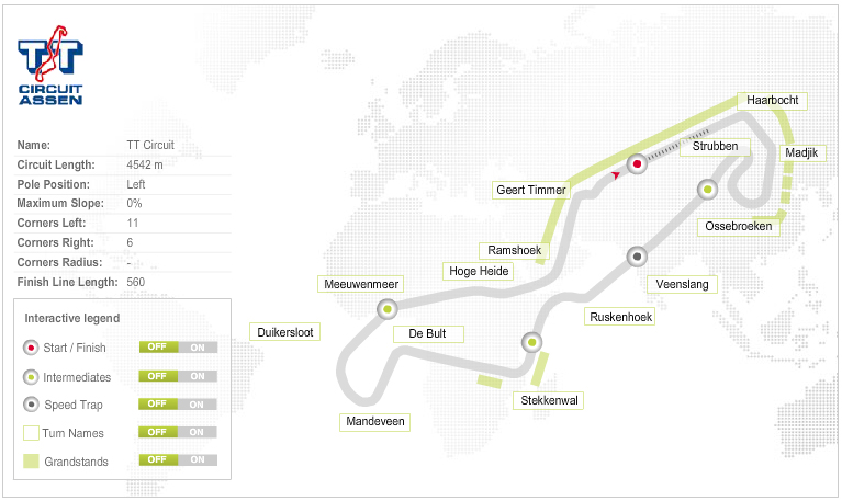 Vittorio_Iannuzzo_Superbike_2013_Olanda_Assen_Maps