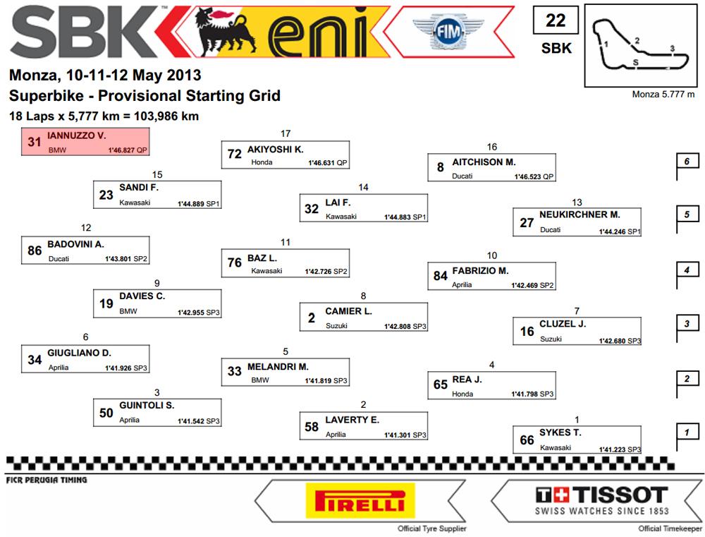 Vittorio_Iannuzzo_Grillini_Dentalmatic_SBK_BMW_S1000RR_Superbike_2013_Italia_Monza_Griglia_Partenza