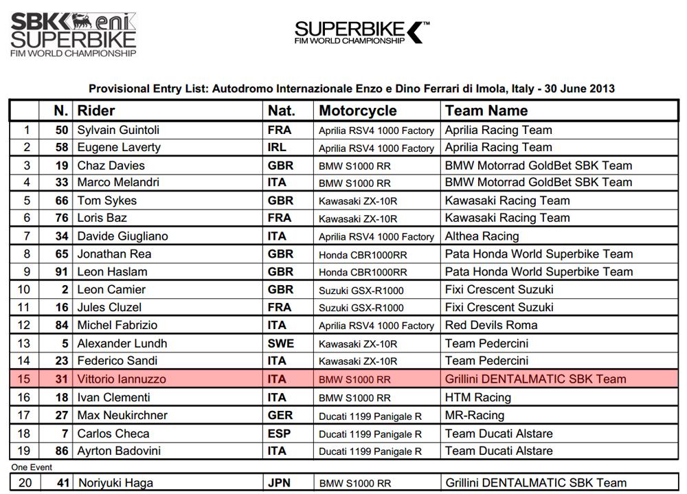 Vittorio_Iannuzzo_Grillini_Dentalmatic_SBK_BMW_S1000RR_Superbike_2013_Italia_Imola_Entry_List