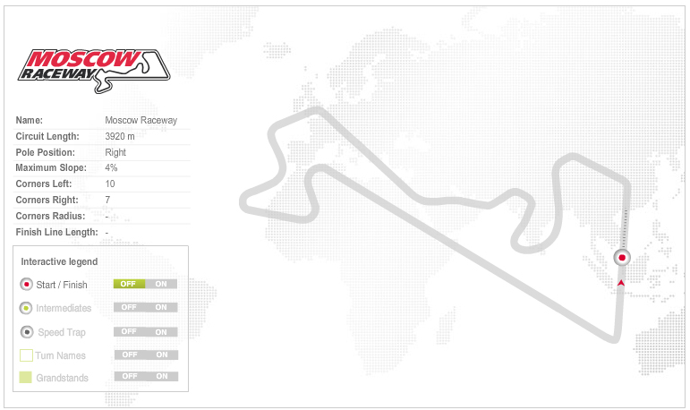 Vittorio_Iannuzzo_Grillini_Dentalmatic_SBK_BMW_S1000RR_Superbike_2013_Russia_Moscow_Raceway_Maps