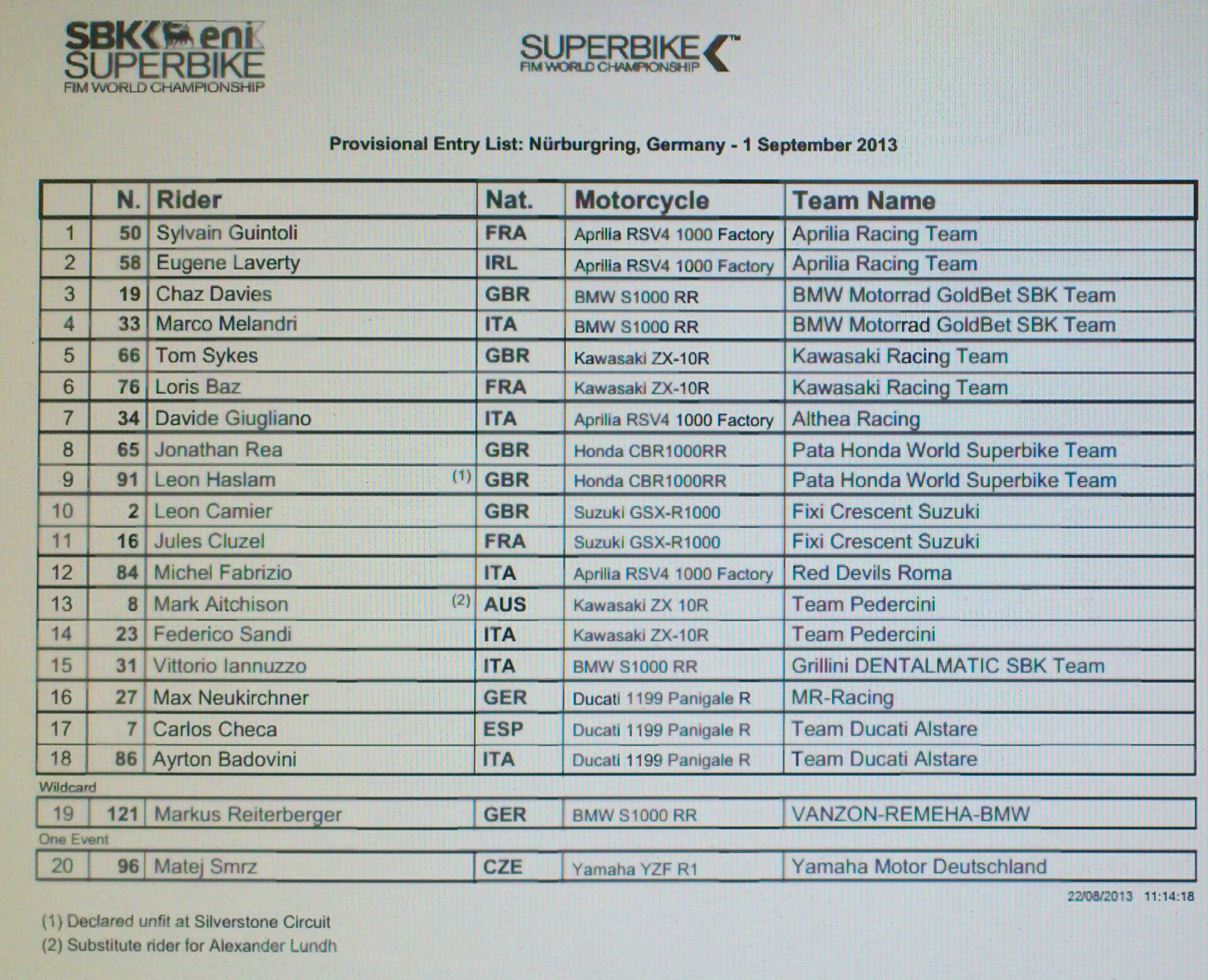 Vittorio_Iannuzzo_Grillini_Dentalmatic_SBK_BMW_S1000RR_Superbike_2013_Germania_Nurburgring_Entry_List