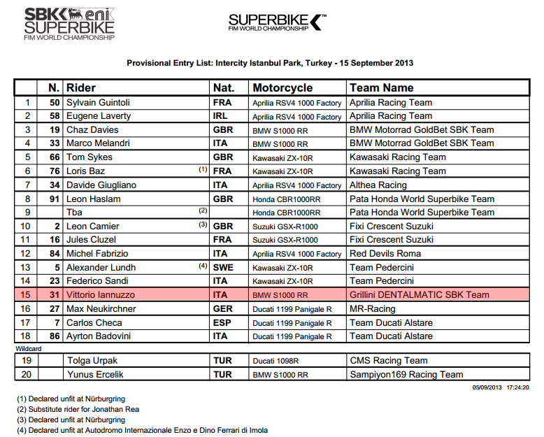 Vittorio_Iannuzzo_Grillini_Dentalmatic_SBK_BMW_S1000RR_Superbike_2013_Turchia_Istanbul_Park_Entry_List
