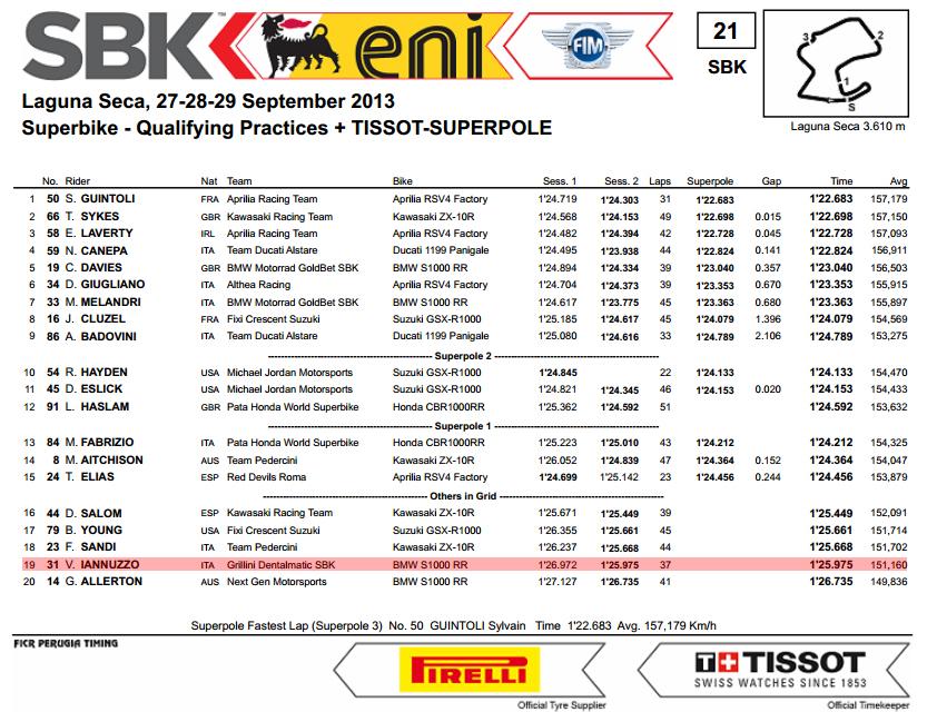 Vittorio_Iannuzzo_Grillini_Dentalmatic_SBK_BMW_S1000RR_Superbike_2013_USA_Laguna_Seca_Superpole