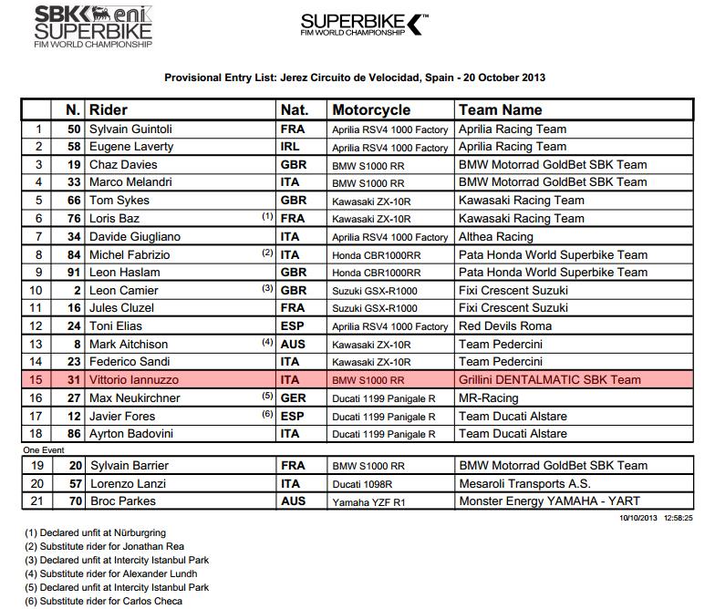 Vittorio_Iannuzzo_Grillini_Dentalmatic_SBK_BMW_S1000RR_Superbike_2013_Spagna_Jerez_Entry_List