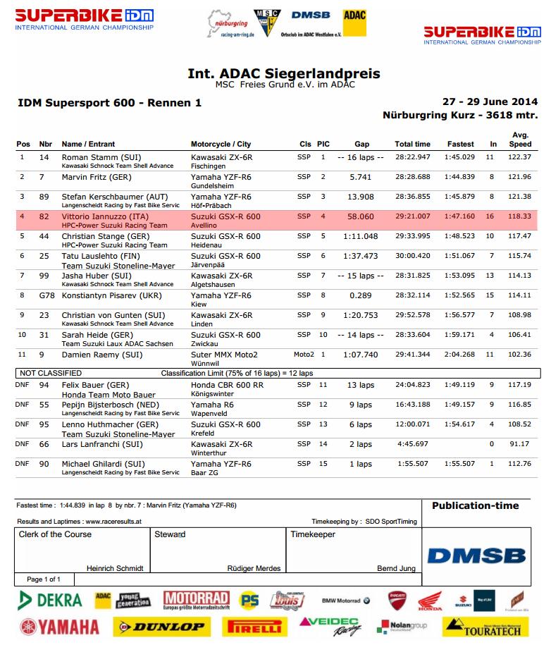 Vittorio_Iannuzzo_IDM_Supersport_HPC_Power_Suzuki_GSXR_600_Dunlop_Germania_2014_Round_4_Nurburgring_Gara_1