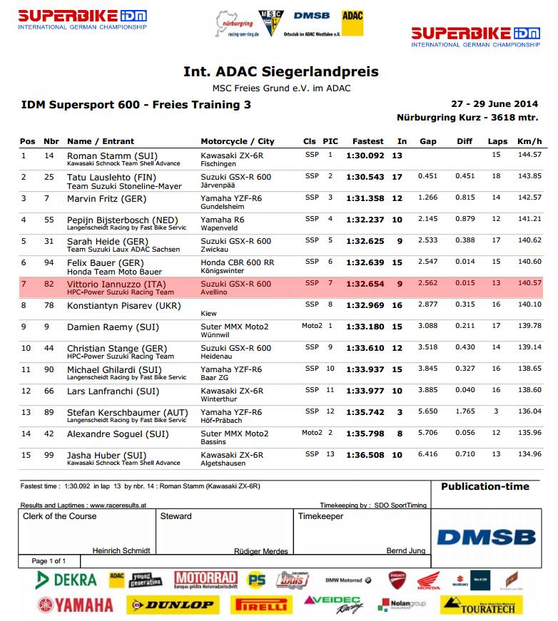 Vittorio_Iannuzzo_IDM_Supersport_HPC_Power_Suzuki_GSXR_600_Dunlop_Germania_2014_Round_4_Nurburgring_Prove_Libere_1