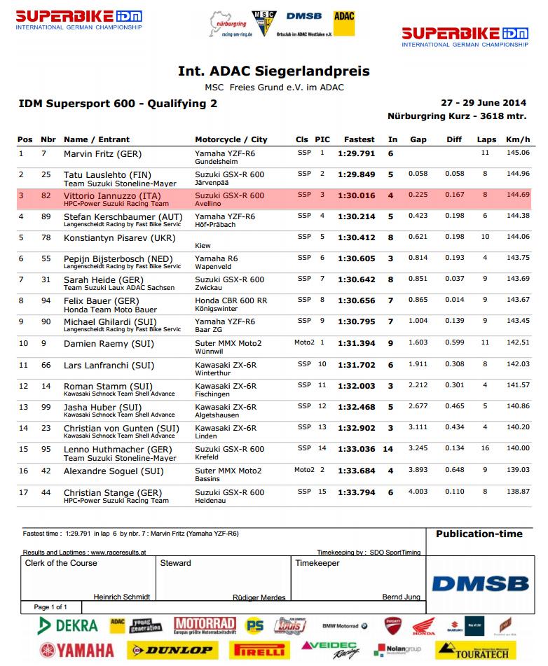 Vittorio_Iannuzzo_IDM_Supersport_HPC_Power_Suzuki_GSXR_600_Dunlop_Germania_2014_Round_4_Nurburgring_Qualifiche_2